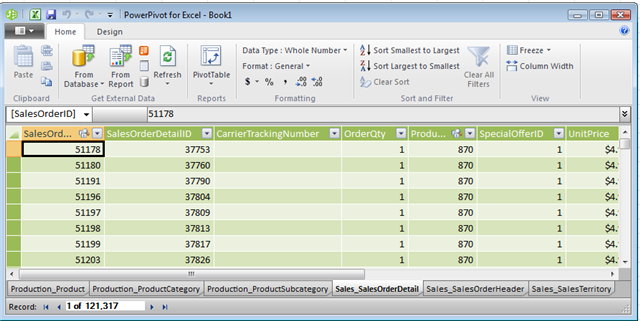 msbi power pivot with dax expressions