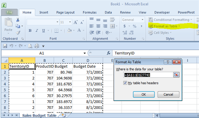 First Step Is To Copy The Sales Budget Into The Blank Workbook. Make The  Copied List Into A Table And Create A Liked Table In PowerPivot.